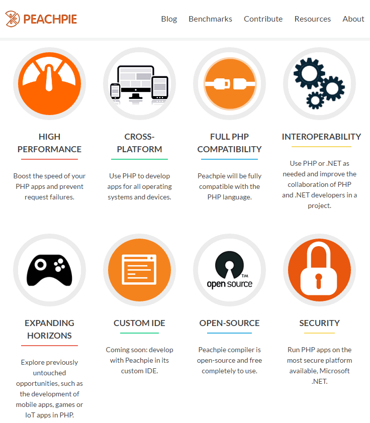 Peachpie Website