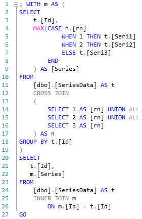 Greatest by Cross-Join -- T-SQL